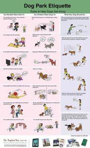 """Dr. Sophia Yin's """"Dog Park Etiquette"""" poster"""